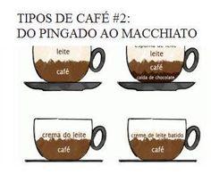Tipos de Café: Café com Leite | Mocha | Cappuccino | Cappuccino Italiano | Pingado | Média | Café Cortado | Macchiato | Café com Panna | CAfé com Chantilly | Café Breve