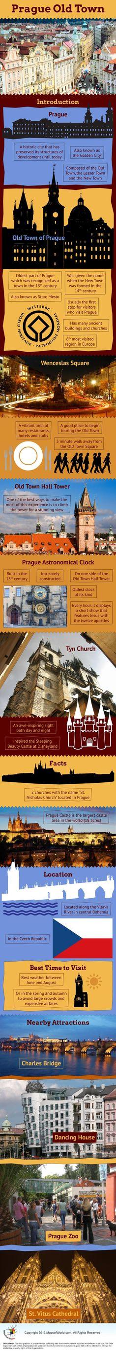 Prague Old Town …