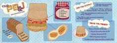 Artistic recipes...love this site; even if a recipe isn't appealing, the illustrations are fun.
