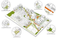 marco.broekman | urbanism research architecture | amsterdam | 1510_UNHabitat Mexico