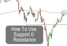 How to Trade Breakouts & Pullbacks - The Trend Trading Blog