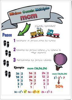 """""""Mínimo Común Múltiplo"""" (Infografía de Matemáticas)"""