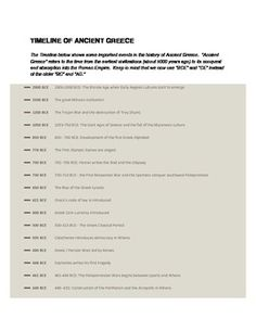 Ancient Greece Timeline events | My Pinterest Projects | Pinterest ...