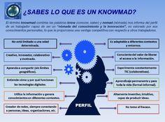 Foto: No importa el término, importa todo lo que implica alcanzarlo…  #Conocimiento  #Innovación  #Knowmad   Cecilia Jiménez Asesor en Negocios y Formación de Internet Ⓜ