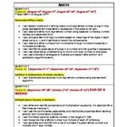 This Common Core 4th grade curriculum map is for math. It maps out your year perfectly and splits up all of the standards into 4 quarters. All of t...