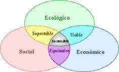 Resultado de imagen para proyectos sustentables en mexico