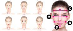 Jaký je můj tvar obličeje? | VLASY A ÚČESY Jaba, Movie Posters, Film Posters, Billboard