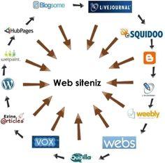 Eğer geri arıyoruz. % 100 gerçek backlink ziyaret Get http://backlinkmerkezi.org/
