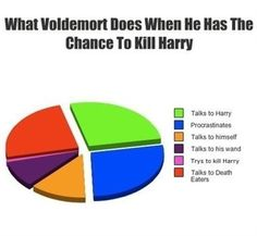 It shows you how arrogant he is. He has to boast and talk about the fact that he, Voldemort, has captured and is about to kill the great Harry Potter. He goes on and on. He's very prideful.