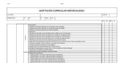 Aquí tenemos el documento de Habilidades Específicas de P.T elaborado por el primer grupo de maestros de PedagogíaTerapéuticaen Murcia, a...