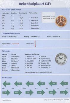 rekenhulpkaart 1F - Originele kaart van Boom test uitgeverij te koop voor 2 euro p.stuk