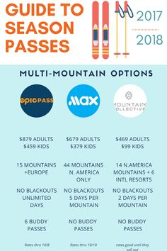 We're already planning for our family ski season. Get the scoop on the best ski season pass deals for your family. Family Ski, Frugal Family, Family Road Trips, Adventure Activities, Activities To Do, Camping With Kids, Travel With Kids, Ski Deals