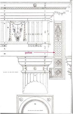Jeffersonian Architectural Details | Architectural details: guttae