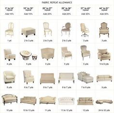 chair fabric repeat allowance chart