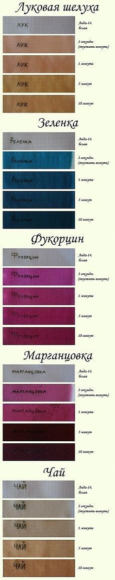 Окраска тканей / Материалы, техники и инструменты /
