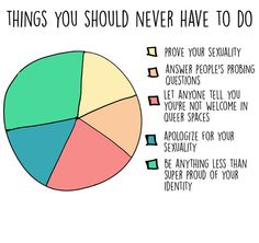 And just some reminders: | 13 Charts That Are Way Too Real For Bisexual Women