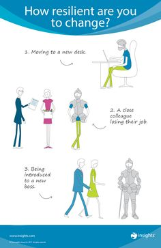 How resilient are you to change? Moving to a new desk? A close colleague losing their job? Or being introduced to a new boss.
