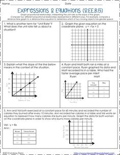 Kite geometry quick reference infographic math resources and 8th grade math common core mini assessments ccuart Gallery