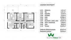 Projekty stavieb » montované domy na kľúč