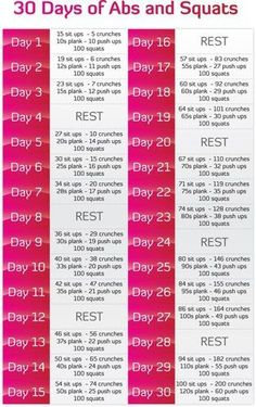 30 day exercise challenge .. Sit ups/crunches/plank/push ups