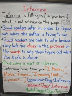 inferring ~ lessons and anchor charts Comprehension Strategies, Reading Strategies, Reading Skills, Reading Resources, Teaching Reading, Teaching Tools, Reading Comprehension, Guided Reading, Learning