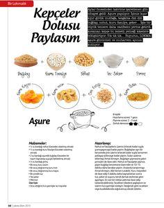Graphics Design, page layout design, food magazine