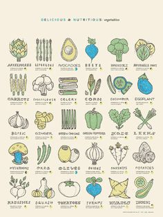 Useful chart and reminder to eat healthy! Associated with lower #allergic conditions :) Delicious and nutritious vegetables.