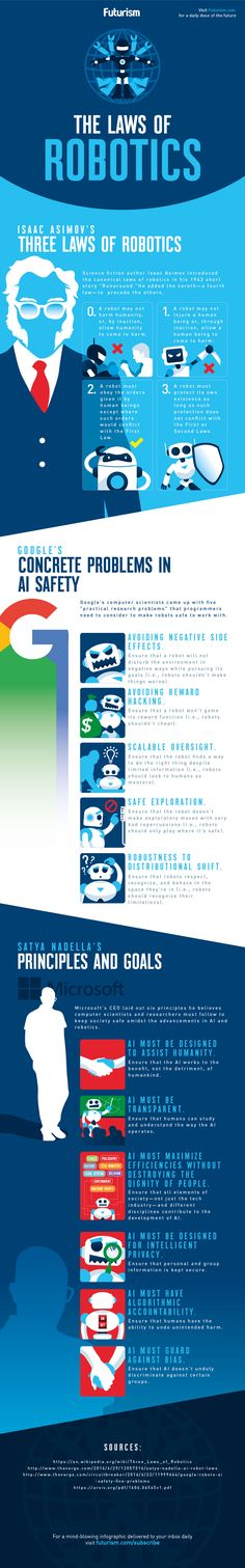 The Laws Of Robotics #Infographic #Robots #Technology