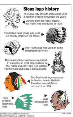 History of the Fighting Sioux logo                                                                                                                                                                                 More