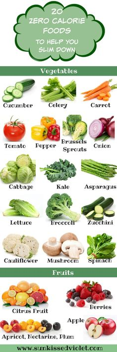 How to lose 5 pounds in one week with 20 zero calorie foods. And free printabl