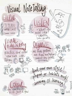 free download for visual note taking in class, sam bradd, vancouver, canada, what is graphic recording, what is graphic facilitation, sketchnote, visual note taking, visual note taker, vision, visioning, public engagement, conference, knowledge translation, knowledge transfer