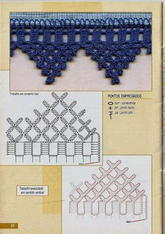 Crochet and arts: Crochet edges