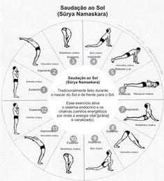 Srya Namaskara Saudao ao Sol (passo a passo) Daniel Nodari YOGA Ashtanga Yoga, Bikram Yoga, Iyengar Yoga, Yin Yoga, Pilates Yoga, Pilates Reformer, Vinyasa Yoga, Yoga Inspiration, 3 Chakra