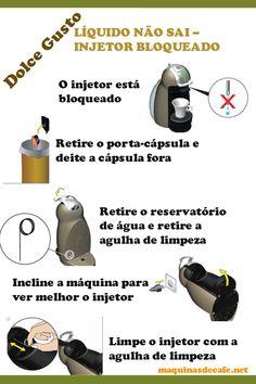 Quando a cápsula está bloqueada devido à pressão é importante limpar o injetor (bico por onde sai o café) com a agulha de limpeza da Dolce Gusto. Coffee Machines