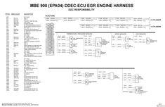Detroit Diesel DDEC VI SERIES 60 MCM EGR Engine Harness