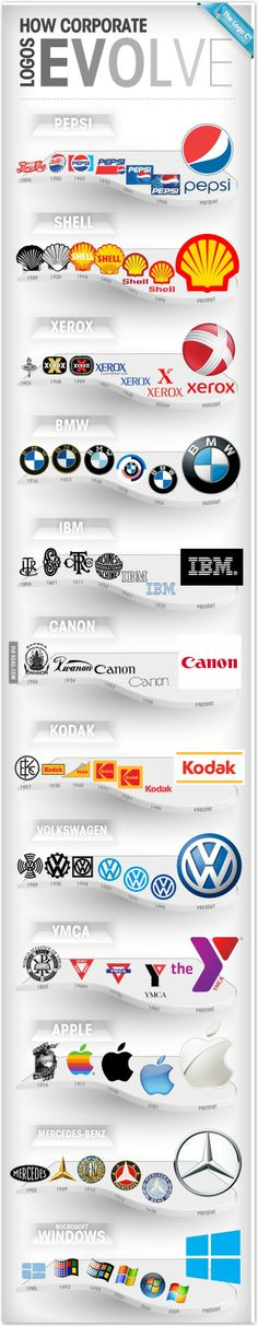 How Corporate #Logos Evolve - #Brand