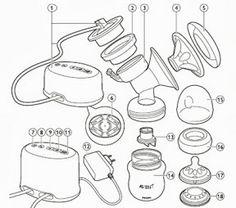 13 Best Philips AVENT SCF334/04 Comfort Breast Pump