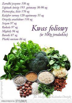 Skąd go wziąć i jakie ma znaczenie. Eat Seasonal, Superfood, Good To Know, Natural Remedies, Healthy Lifestyle, Healthy Eating, Healthy Food, Good Food, Food And Drink