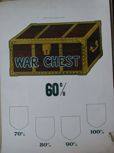 War Chest World War One, First World, Museums In Nyc, Classic Architecture, Cube, Interior Design, Toys, Antiques, Creative