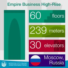 "Infographics about Empire Business High-Rise in moscow international business center ""Moscow-City"". #infographics #skyscrapers #architecture #graphicdesign #moscow #russia #like #subscribe #follow #best"