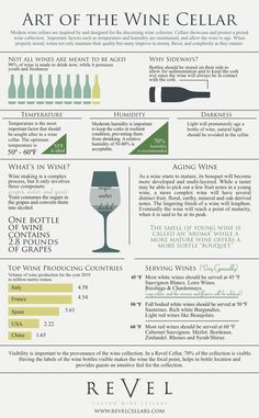 "[Infographic] ""Art of the Wine Cellar"" Sept-2012 by Revelcellars.com"
