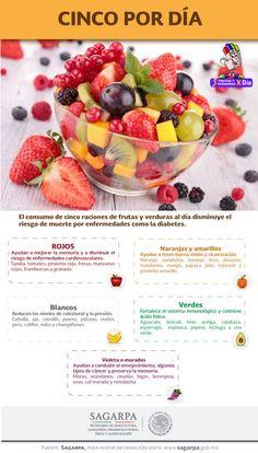 El consumo de cinco raciones de frutas y verduras al día disminuye el riesgo de muerte por enfermedades como la diabetes. SAGARPA SAGARPAMX