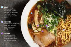 Ramen Basics for the Noodle Novice - Chowhound