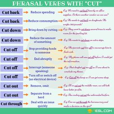 100+ Best ESL PHRASAL VERBS images | learn english, english vocabulary,  english lessons