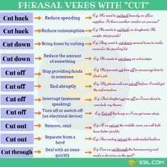 Phrasal Verbs with CUT