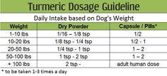 Turmeric for Dog Arthritis: 8 Evidence Based Benefits, Dosage and Recipes | Turmeric for Health!