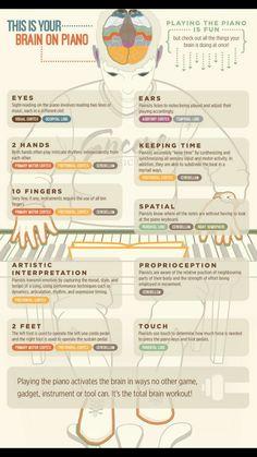 Piano psychology