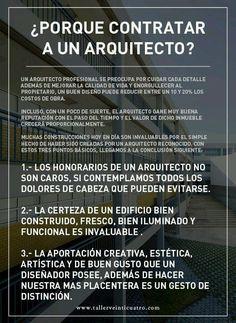 ¿Por que contratar a un Arquitecto?
