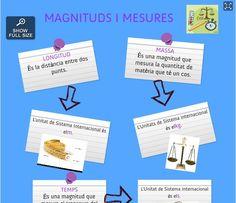 Magnituds i mesures