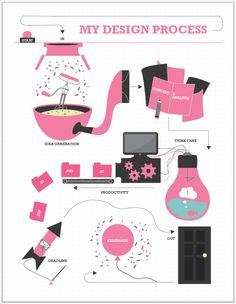 Click to see my portfolio - I design infographic resumes